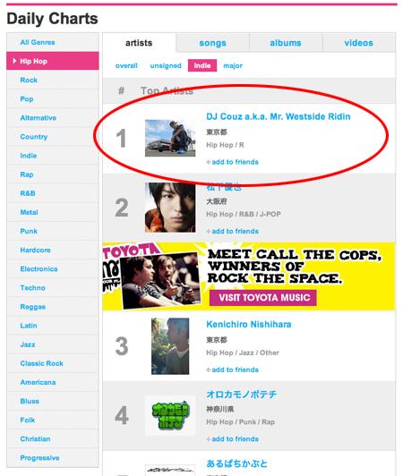MySpaceRanking.jpg